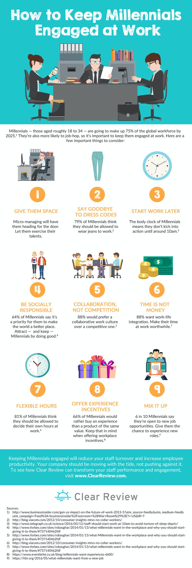 An infographic on the importance of SMART Objectives and Regular Feedback to motivate millennials at work