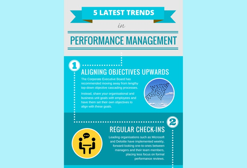 Performance Management Trends Infographic Cropped