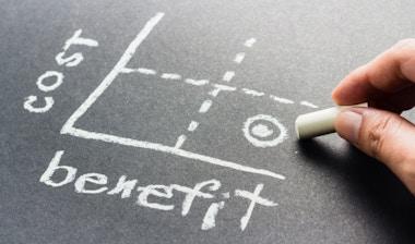 Performance management software business case