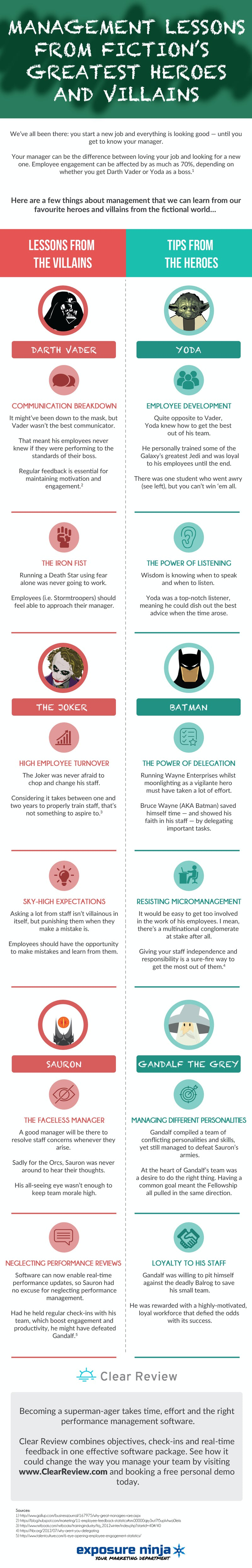 Performance Management Lessons from Epic Heroes and Infamous Villains.