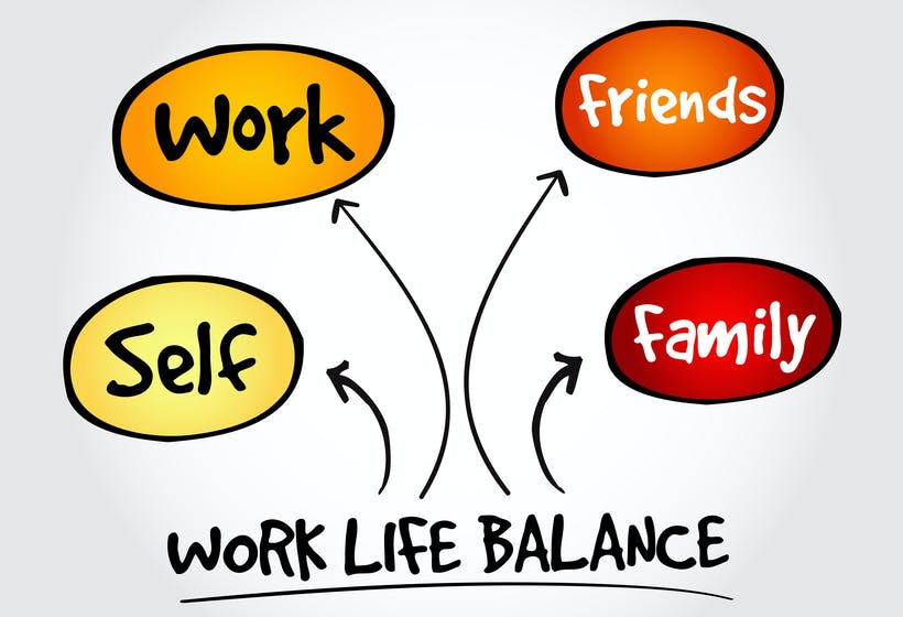 Sketch image with work life balance written on it.